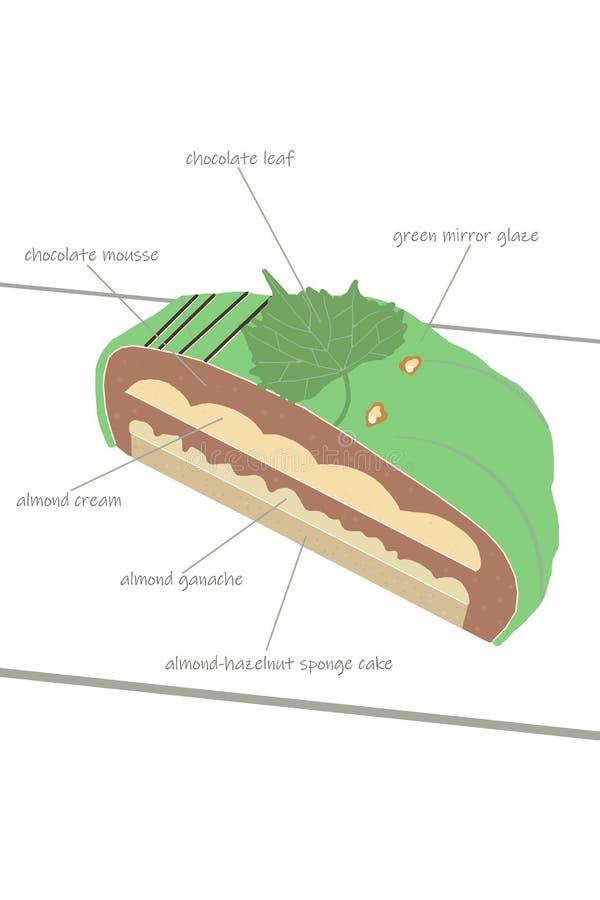 Szczegółowy schemat ciasta obraz stock