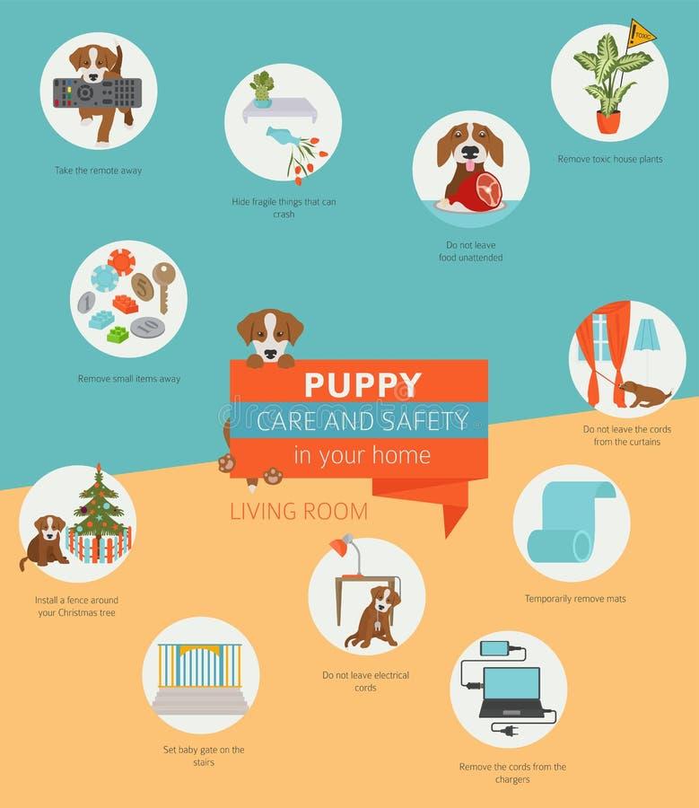 Szczeniaka bezpieczeństwo w twój domu i opieka kanapa graniasty obiadowy wewnętrzny żywy izbowy furgon Zwierzę domowe psa trainin royalty ilustracja