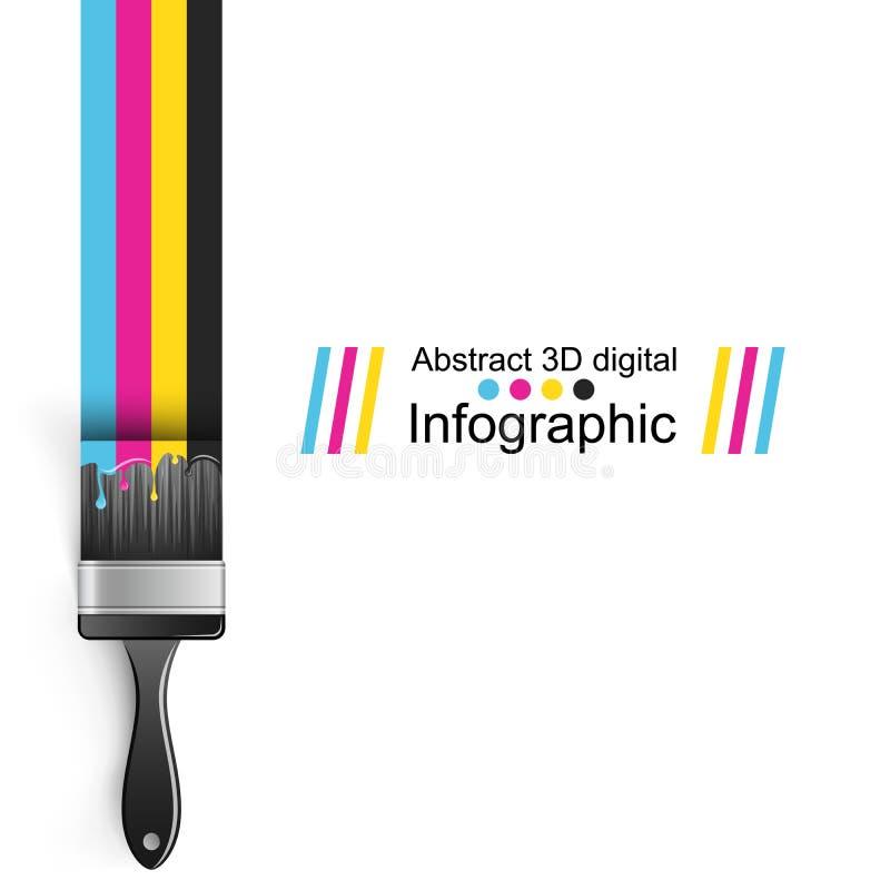 Szczotkarska farba, CMYK koloru druk ilustracja wektor