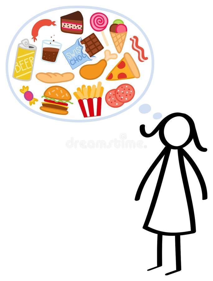 Szczupła kij postaci kobieta na diecie pragnie niezdrowego jedzenie, głodny, popijawy łasowanie, próbuje gubić ciężar ilustracja wektor