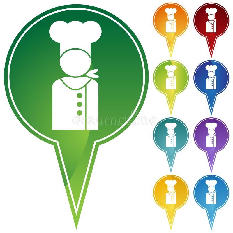 szef kuchni markiera punkty ilustracji