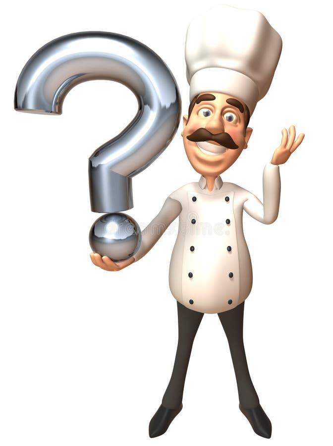 szef kuchni pytanie ilustracji