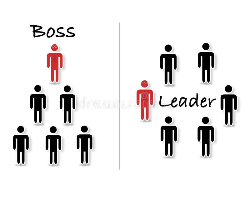 Szef vs lidera abstrakcjonistyczny obrazek ilustracja wektor