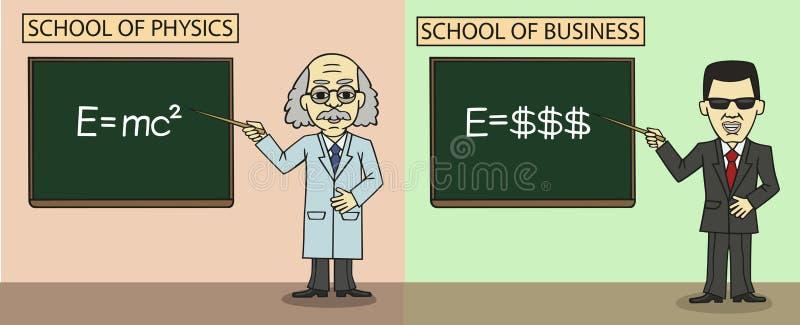 Szkoła biznes ilustracja wektor