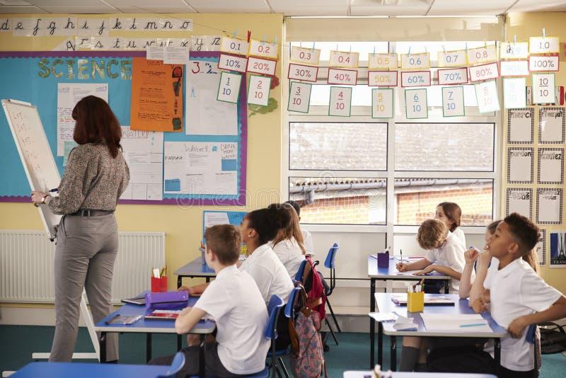 Szkoła podstawowa nauczyciela writing na trzepnięcie mapie w lekci obrazy stock