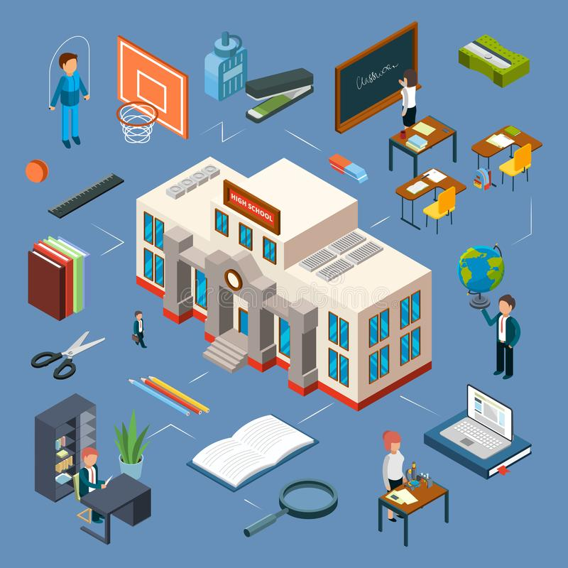 Szkoły średniej isometric wektorowa ilustracja 3D budynek szkoły, sala lekcyjna, nauczyciele, książki, materiały ilustracja wektor