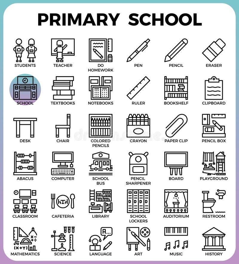 Szkoły podstawowej ikony set royalty ilustracja