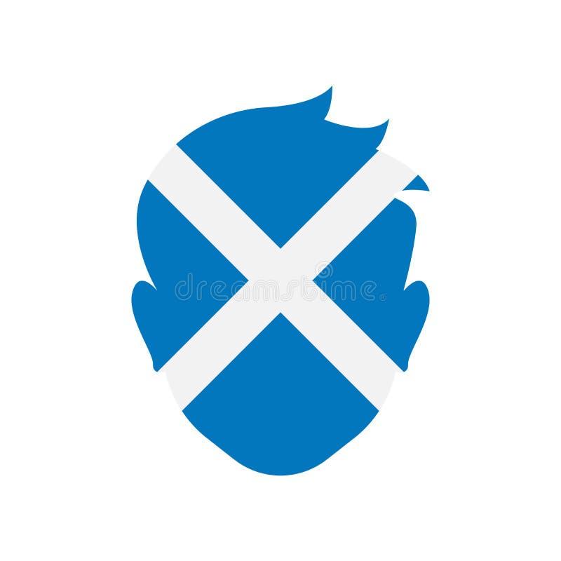 Szkocja ikony wektoru znak i symbol odizolowywający na białym backgroun royalty ilustracja
