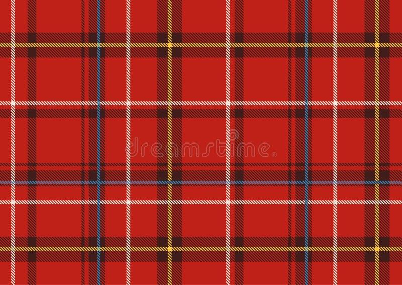 Szkocka szkocka krata royalty ilustracja