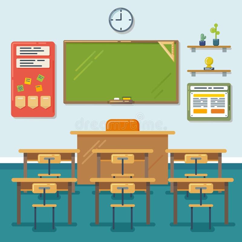Szkolna sala lekcyjna z chalkboard i biurkami wektor ilustracji