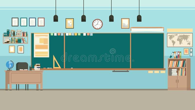 Szkolna sala lekcyjna z chalkboard Nauki klasa z blackboard i nauczyciela biurkiem wektor ilustracja wektor