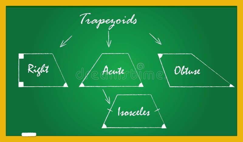 Szkolny blackboard z trapezoidów typ ilustracji