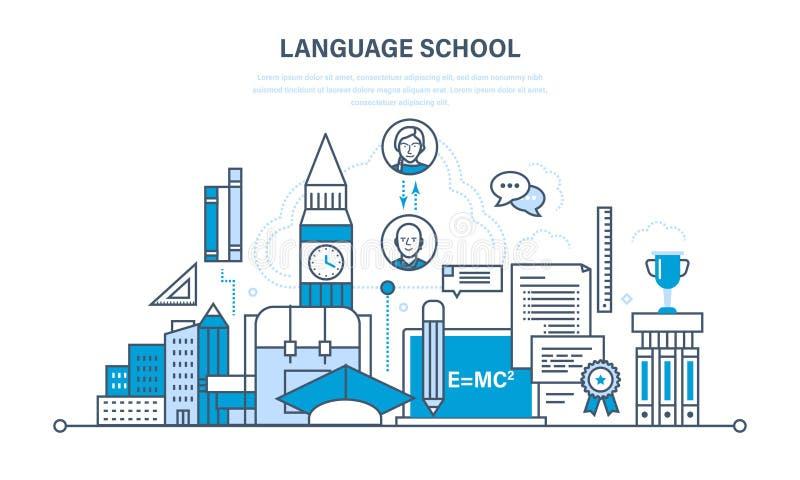 Szkolny języka obcego uczenie, nowożytna edukacja, odległość, komunikacja ilustracji