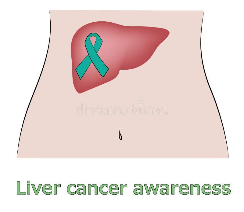 Szmaragdowy Zielonego koloru faborek Wątrobowego nowotworu świadomość ilustracja wektor