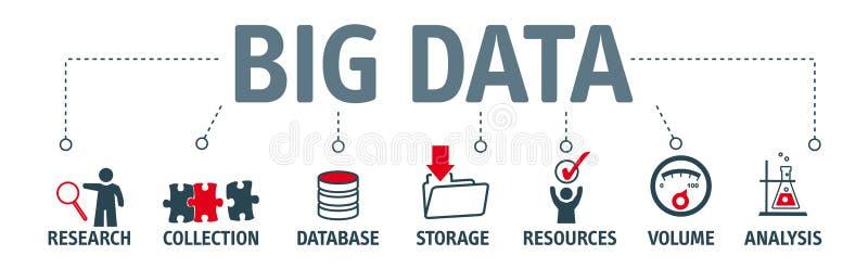 Sztandarów dane duży pojęcie ilustracja wektor