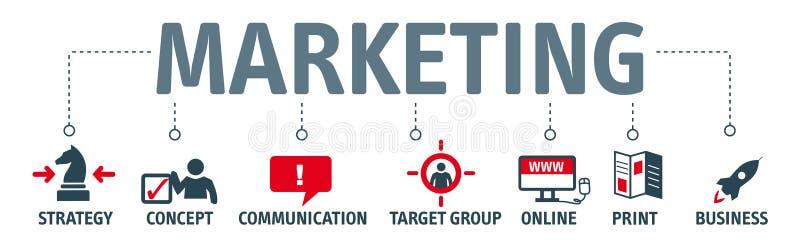 Sztandaru marketingowy pojęcie ilustracji