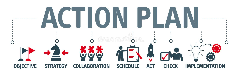 Sztandaru planu działania pojęcia ilustracja z słowami kluczowymi i ilustracji