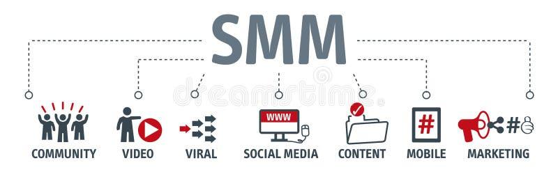 Sztandaru smm - ogólnospołecznego medi marketingowy pojęcie royalty ilustracja