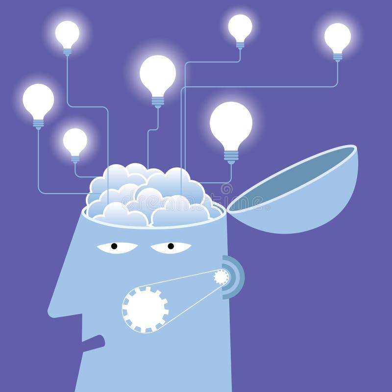 Sztucznej inteligenci pojęcia projekt, brainstorming ilustracji