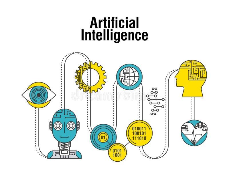 Sztucznej inteligenci robota związku technologia ilustracji