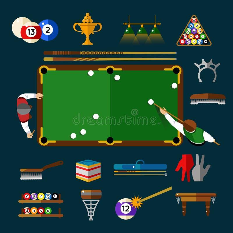 Sztuk Billiards ikony Płaski set ilustracji