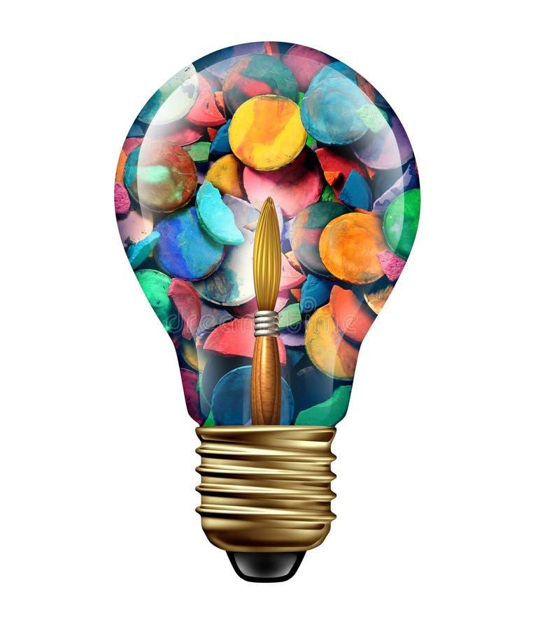 Sztuka pomysły ilustracji