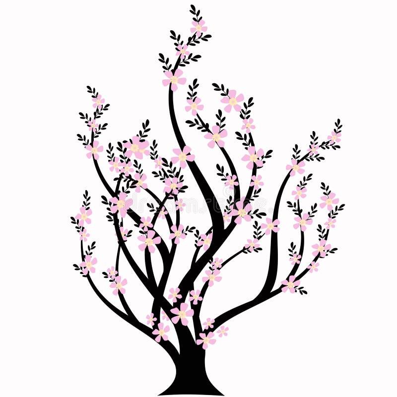 Sztuki drzewo ilustracja wektor