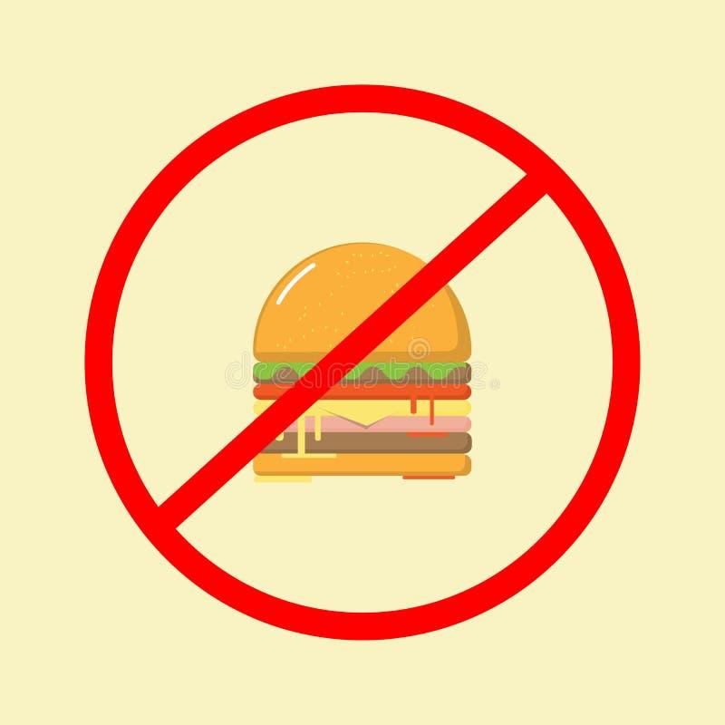 Szybkiego żarcia niebezpieczeństwa pojęcia, Żadny hamburgeru znak, Żadny szybkie żarcie, zdjęcie royalty free