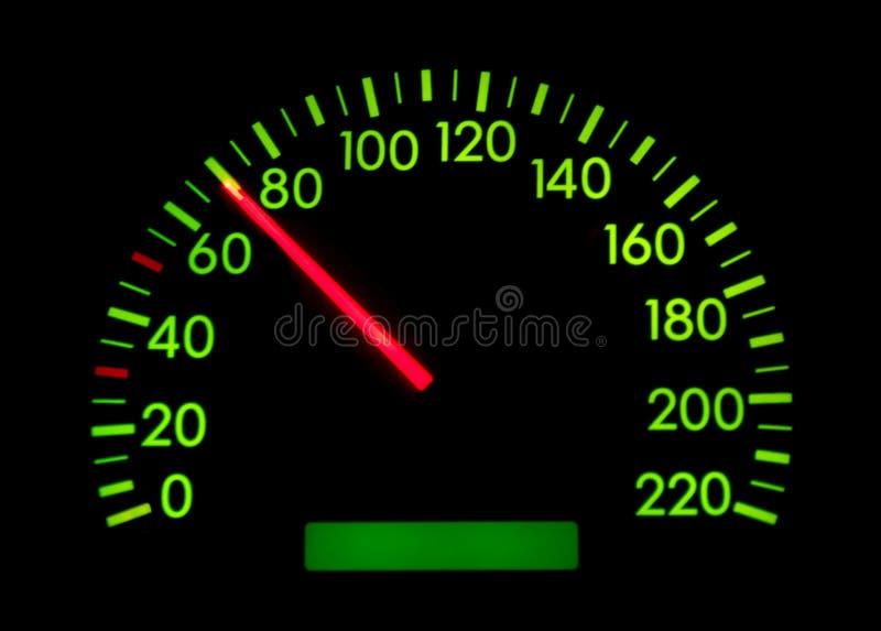 szybkościomierz zdjęcia stock