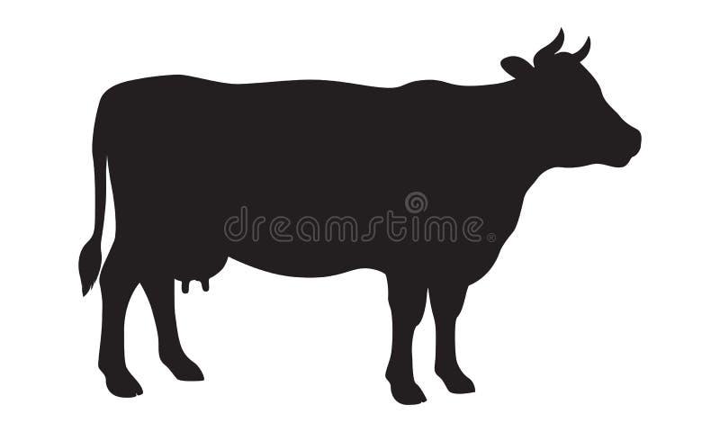 Szyldowa krowy czerni sylwetka zwierz?t gospodarstwa rolnego krajobraz wiele sheeeps lato royalty ilustracja
