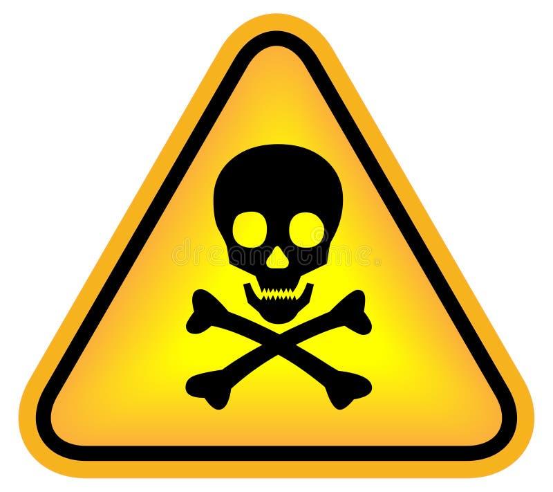 szyldowa niebezpieczeństwo czaszka ilustracja wektor