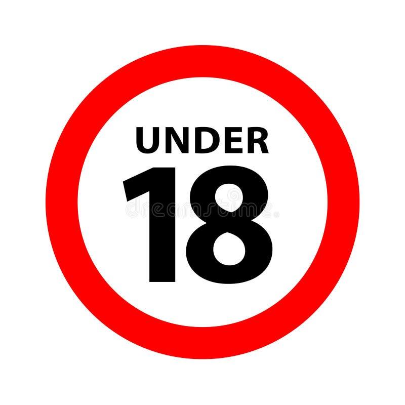 18 szyldowy ostrzegawczy symbol odizolowywający na białym tle, pod 18 tylko cenzurującym, osiemnaście dorosłego pełnoletnia royalty ilustracja