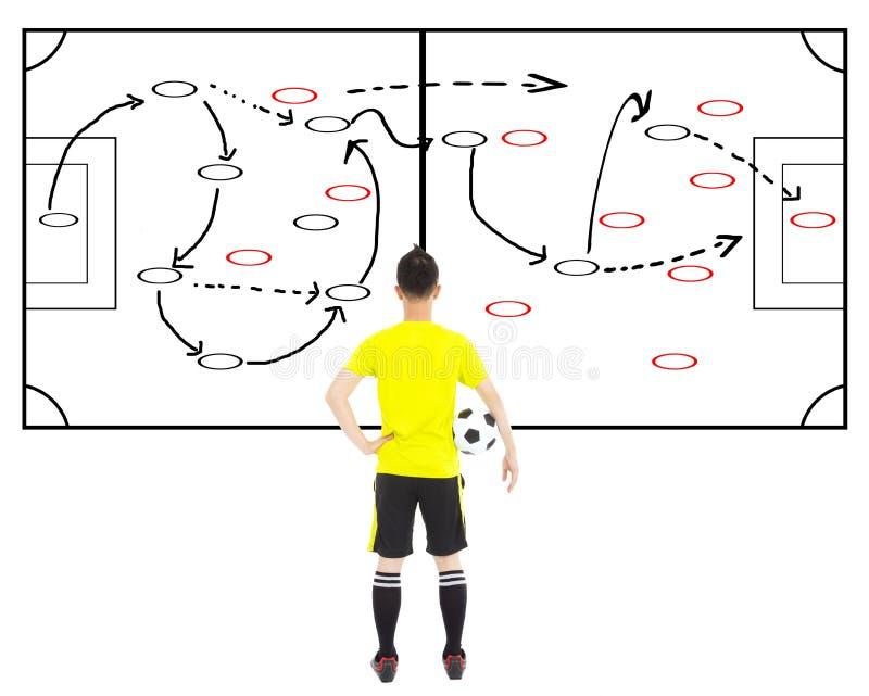 Táctica de pensamiento del ataque del jugador de fútbol foto de archivo