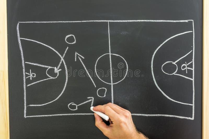 Táctica del baloncesto foto de archivo libre de regalías