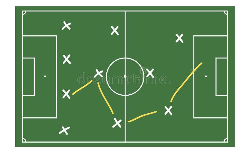 Táctica del fútbol ilustración del vector