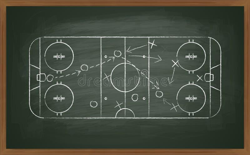 Táctica del hockey a bordo stock de ilustración