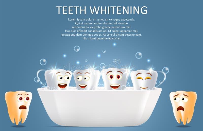 Tänder som gör vit vektoraffischen eller banermallen royaltyfri illustrationer