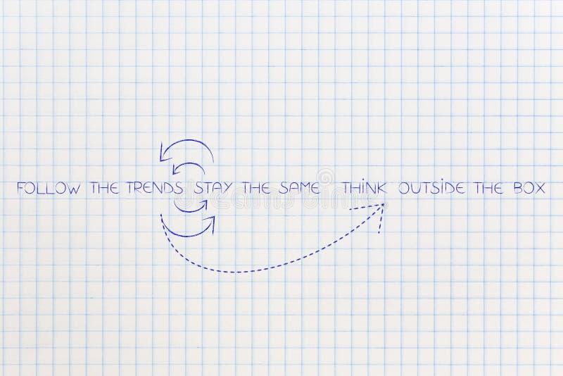Tänk utanför asken som lösning av den upprepande cirkuleringen av choosinen stock illustrationer
