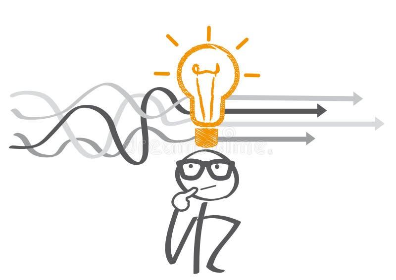 Tänka och lösningar stock illustrationer