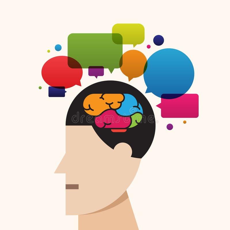 Tänkande processidé för idérik hjärna, anförandebubblavektor stock illustrationer