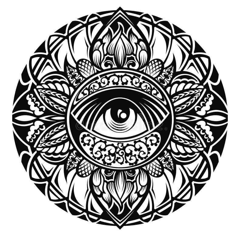 Das Auge Des Rah