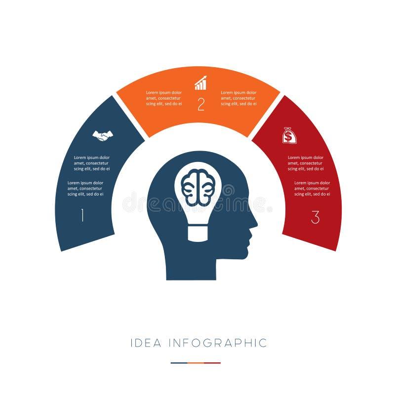 Tête, ampoule, cerveau Idée conceptuelle infographic Temp de vecteur illustration libre de droits