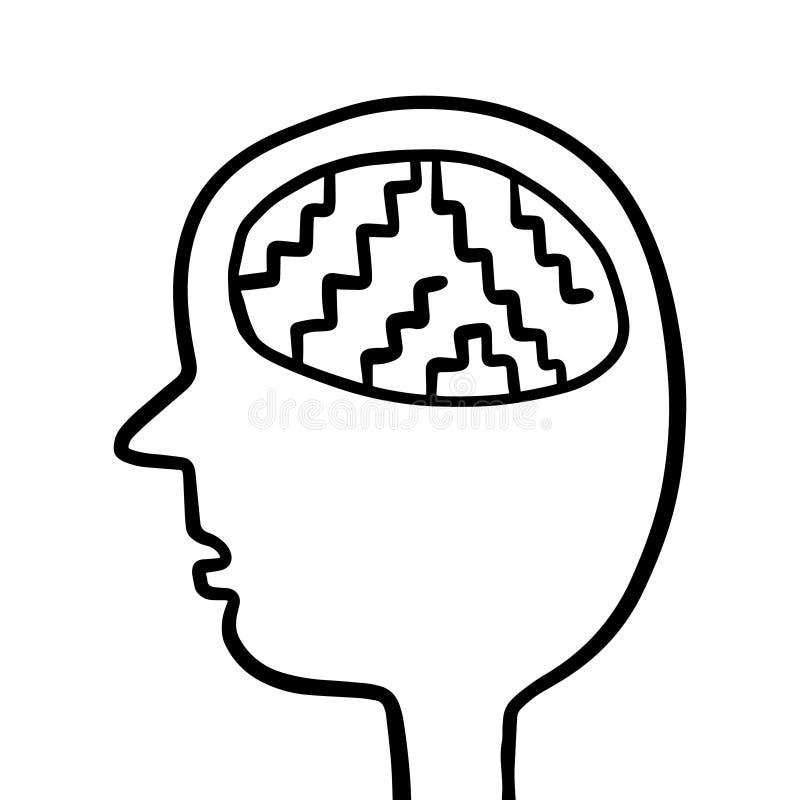 Tête humaine avec des escaliers à l'intérieur d'illustration tirée par la main de cerveau illustration de vecteur