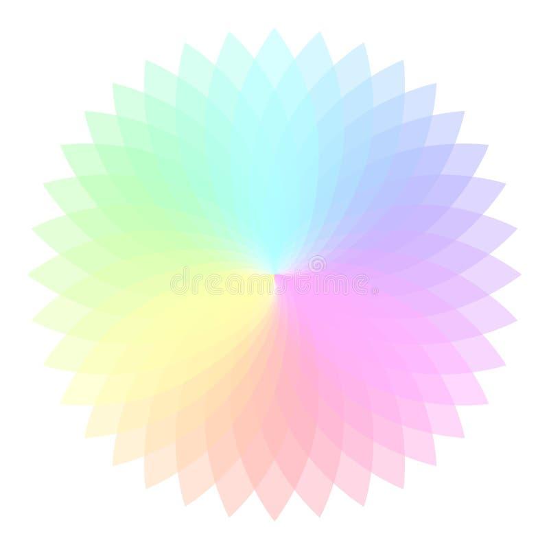 Tęcza koloru koło Kolorowy ilustracyjny przewdonik ilustracja wektor