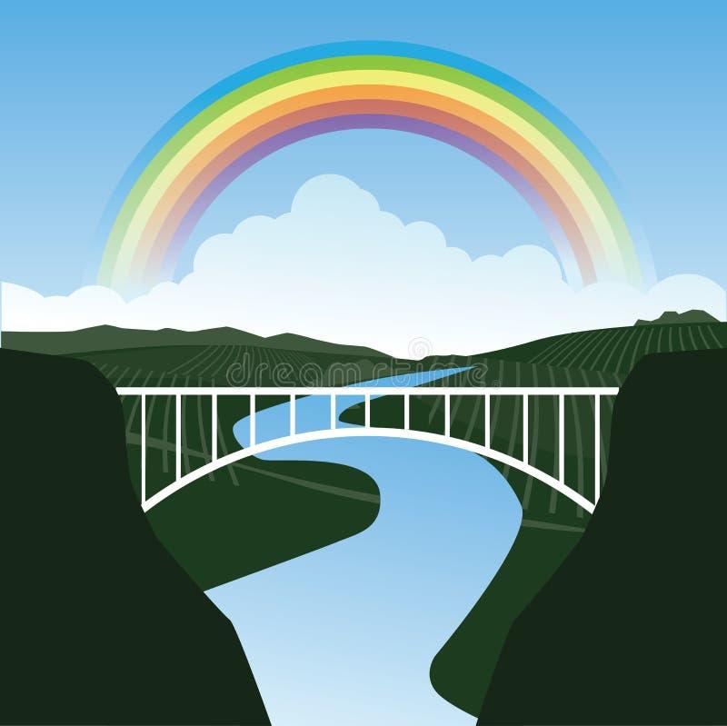 Tęcza nad strumieniem i mostem royalty ilustracja