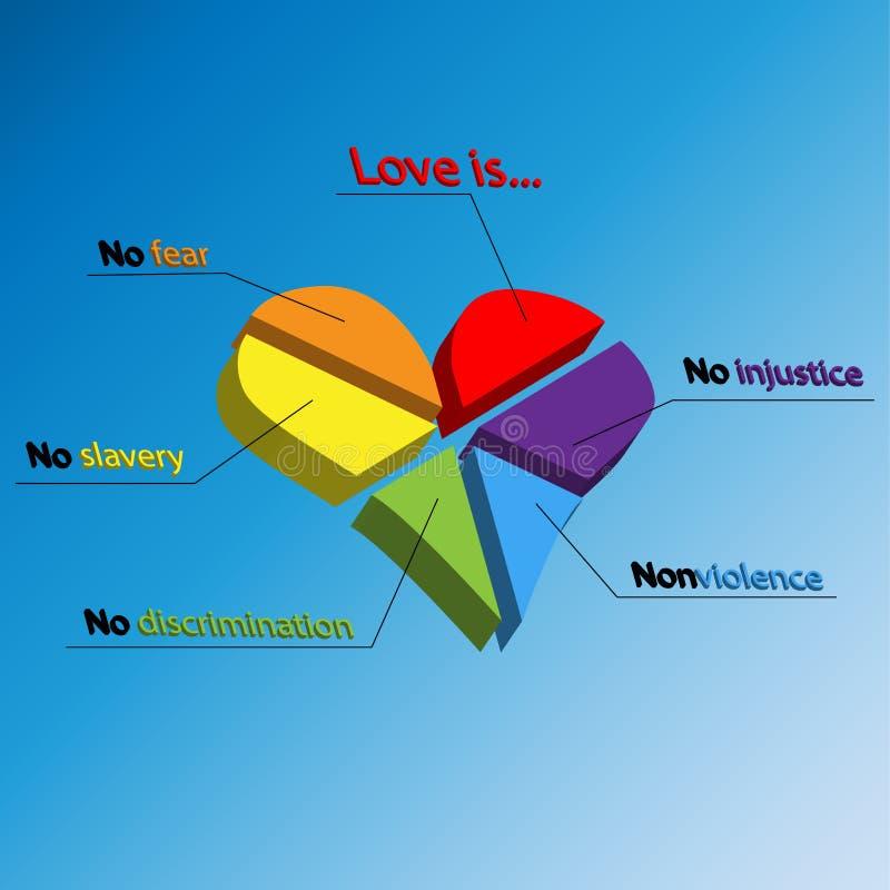 Tęczy serce w cutaway infographic dla lgbt: miłość jest - żadny niesprawiedliwością, niestosowani przemocy, żadny dyskryminacja,  royalty ilustracja