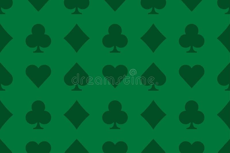 tło kostiumy karciani bezszwowi royalty ilustracja
