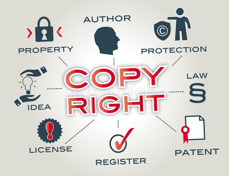 Ta copyrightt på begreppet royaltyfri illustrationer