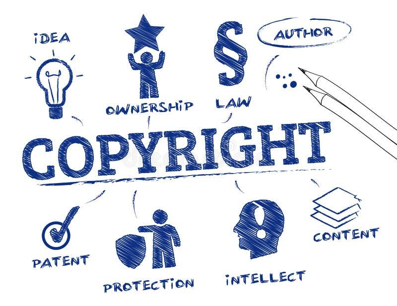 Ta copyrightt på begreppet stock illustrationer