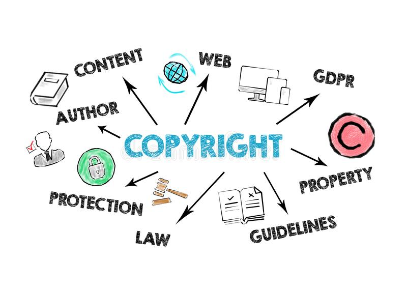Ta copyrightt p? begreppet Diagram med nyckelord och symboler stock illustrationer